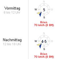 motorradfahrer-unterwegs.de | vom Winde verweht - motorradtraining auf norddeutsch