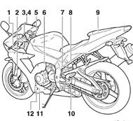 Fahrzeugbeschreibung-YZF-R1-RN09