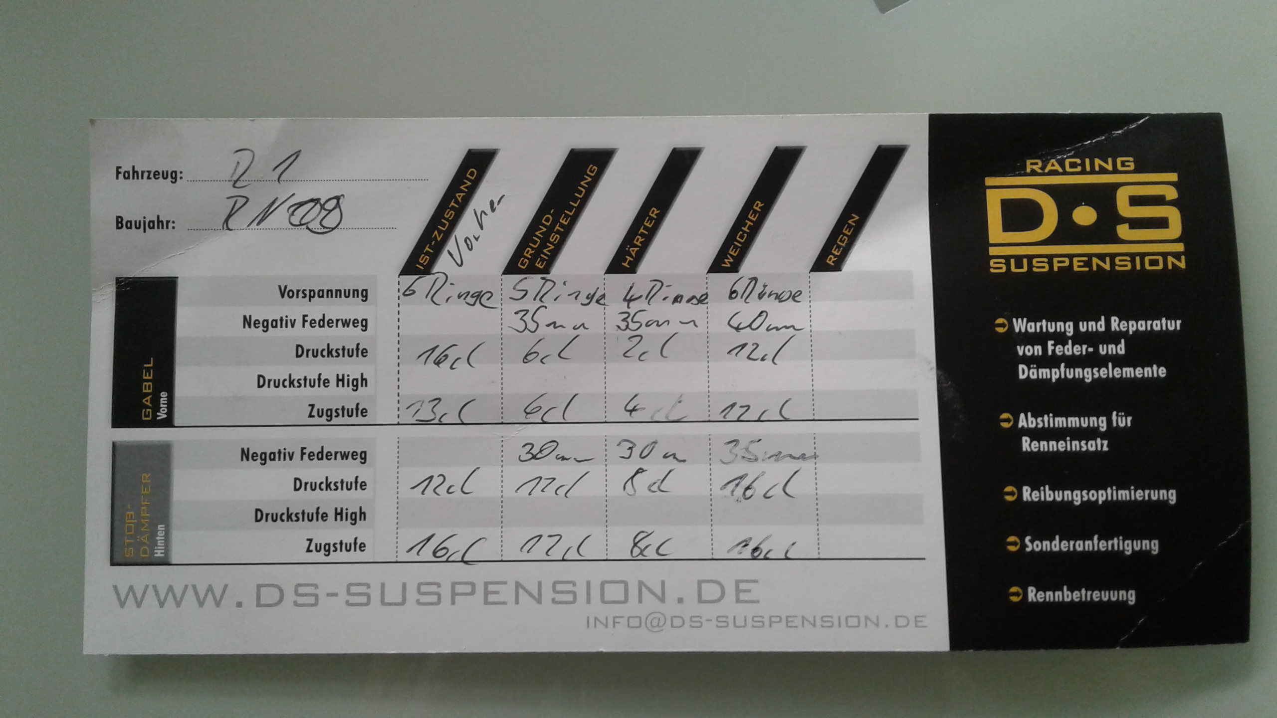 Fahrwerkaufbereitung Gabel & Federbein YZF-R1 RN09